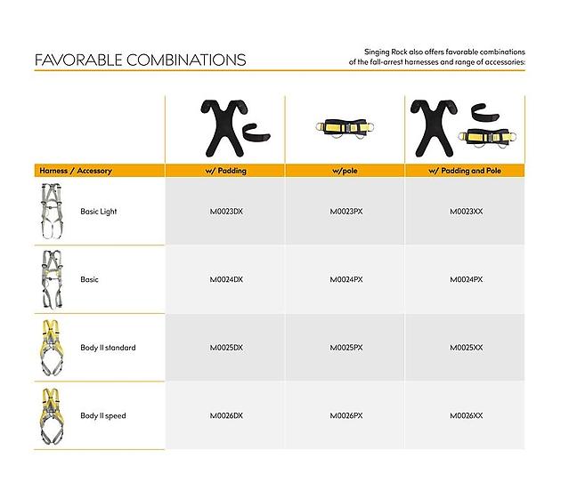 favorable combinations